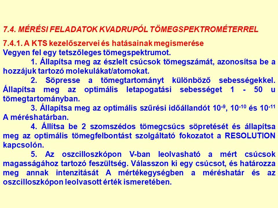7.4. MÉRÉSI FELADATOK KVADRUPÓL TÖMEGSPEKTROMÉTERREL 7.4.1.