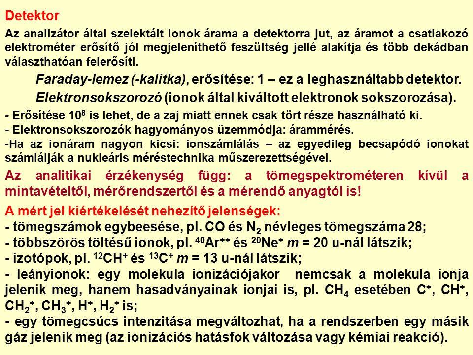 7.4.MÉRÉSI FELADATOK KVADRUPÓL TÖMEGSPEKTROMÉTERREL 7.4.1.