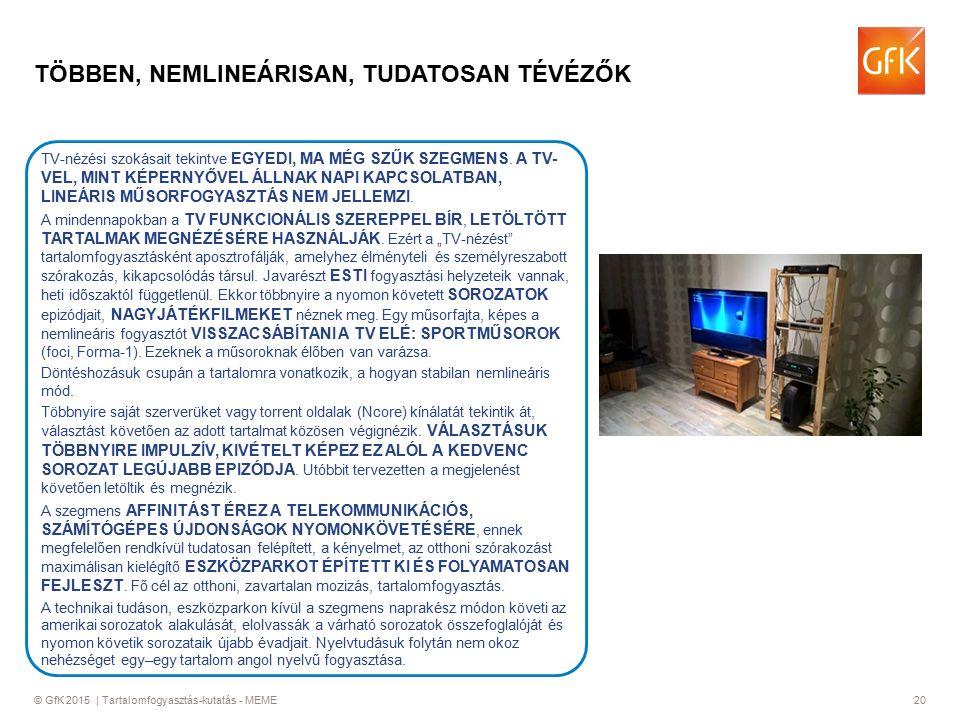 © GfK 2015 | Tartalomfogyasztás-kutatás - MEME20 TV-nézési szokásait tekintve EGYEDI, MA MÉG SZŰK SZEGMENS.