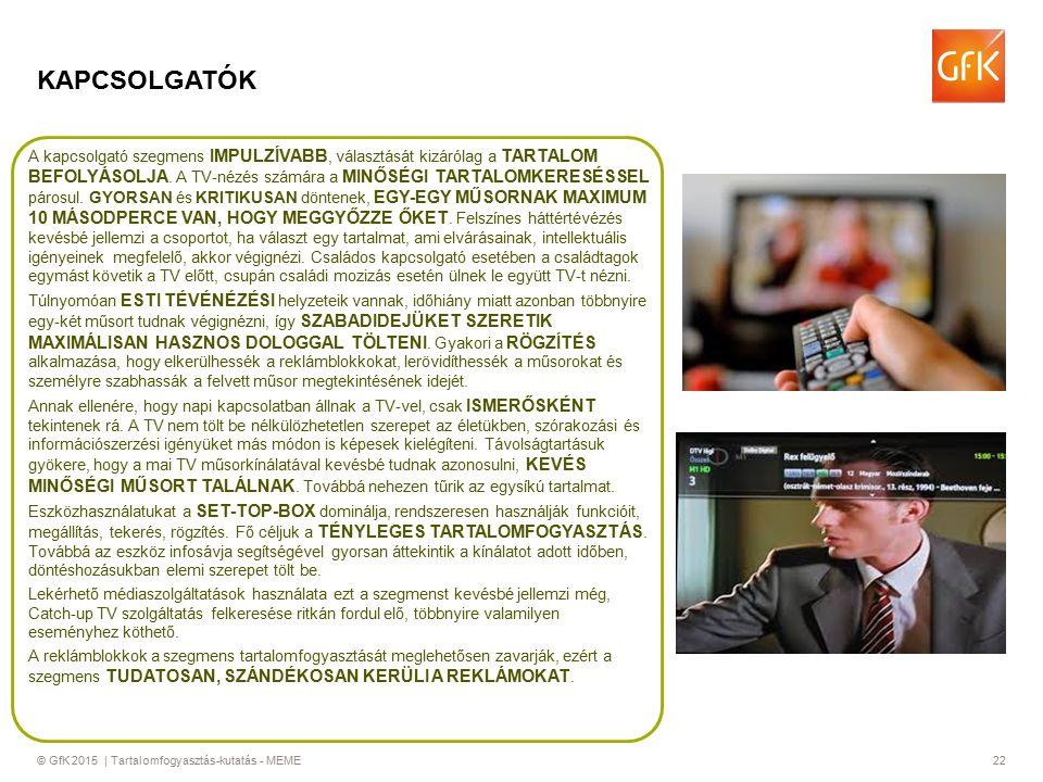 © GfK 2015 | Tartalomfogyasztás-kutatás - MEME22 A kapcsolgató szegmens IMPULZÍVABB, választását kizárólag a TARTALOM BEFOLYÁSOLJA. A TV-nézés számára
