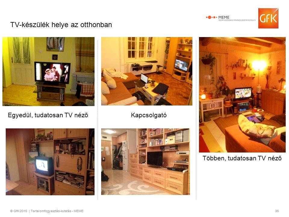 © GfK 2015 | Tartalomfogyasztás-kutatás - MEME35 TV-készülék helye az otthonban Többen, tudatosan TV néző KapcsolgatóEgyedül, tudatosan TV néző