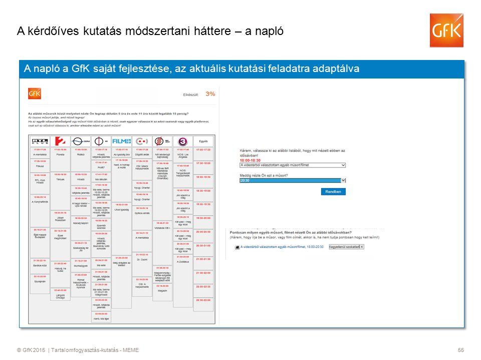© GfK 2015 | Tartalomfogyasztás-kutatás - MEME55 A napló a GfK saját fejlesztése, az aktuális kutatási feladatra adaptálva A kérdőíves kutatás módszer