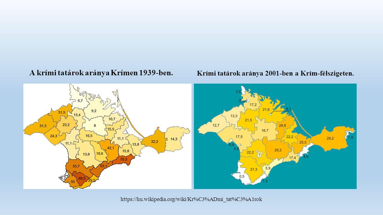 A krími tatárok aránya Krímen 1939-ben. Krími tatárok aránya 2001-ben a Krím-félszigeten.