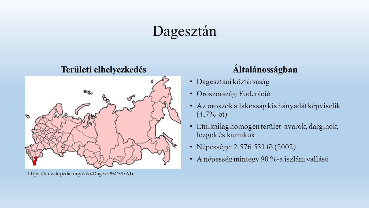 Dagesztán Területi elhelyezkedésÁltalánosságban Dagesztáni köztársaság Oroszországi Föderáció Az oroszok a lakosság kis hányadát képviselik (4,7%-ot) Etnikailag homogén terület avarok, darginok, lezgek és kumikok Népessége: 2.576.531 fő (2002) A népesség mintegy 90 %-a iszlám vallású https://hu.wikipedia.org/wiki/Dageszt%C3%A1n