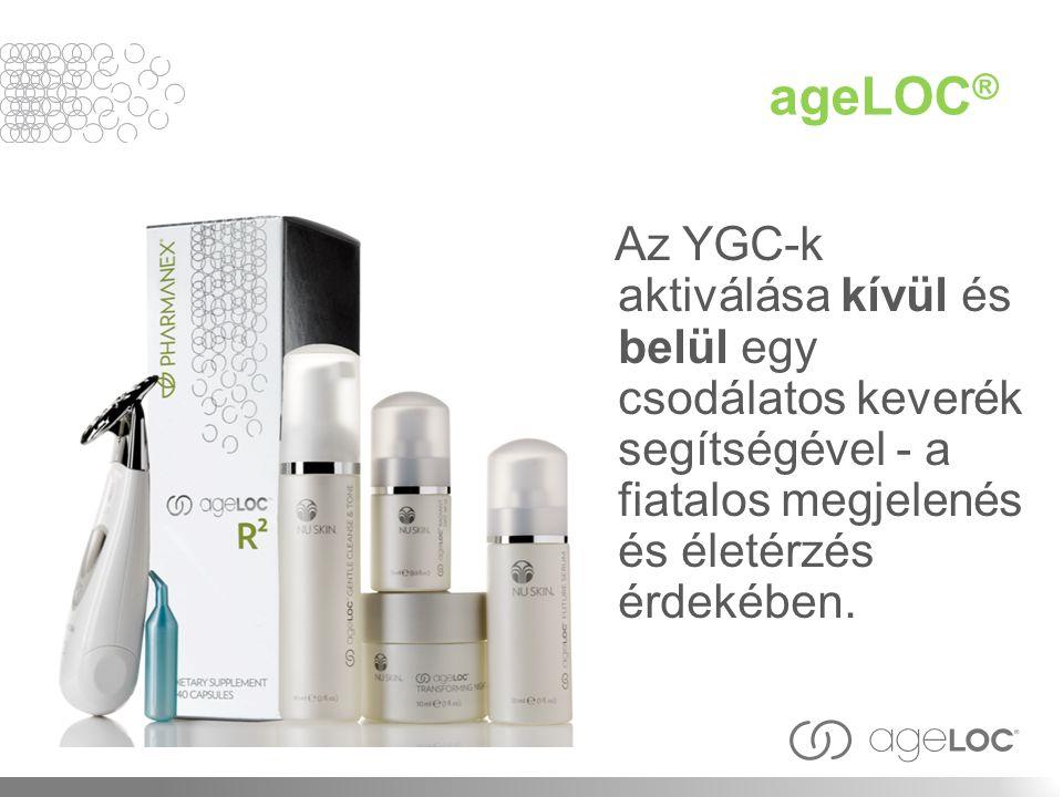 ageLOC ® R 2 Frissítse és töltse fel életét!