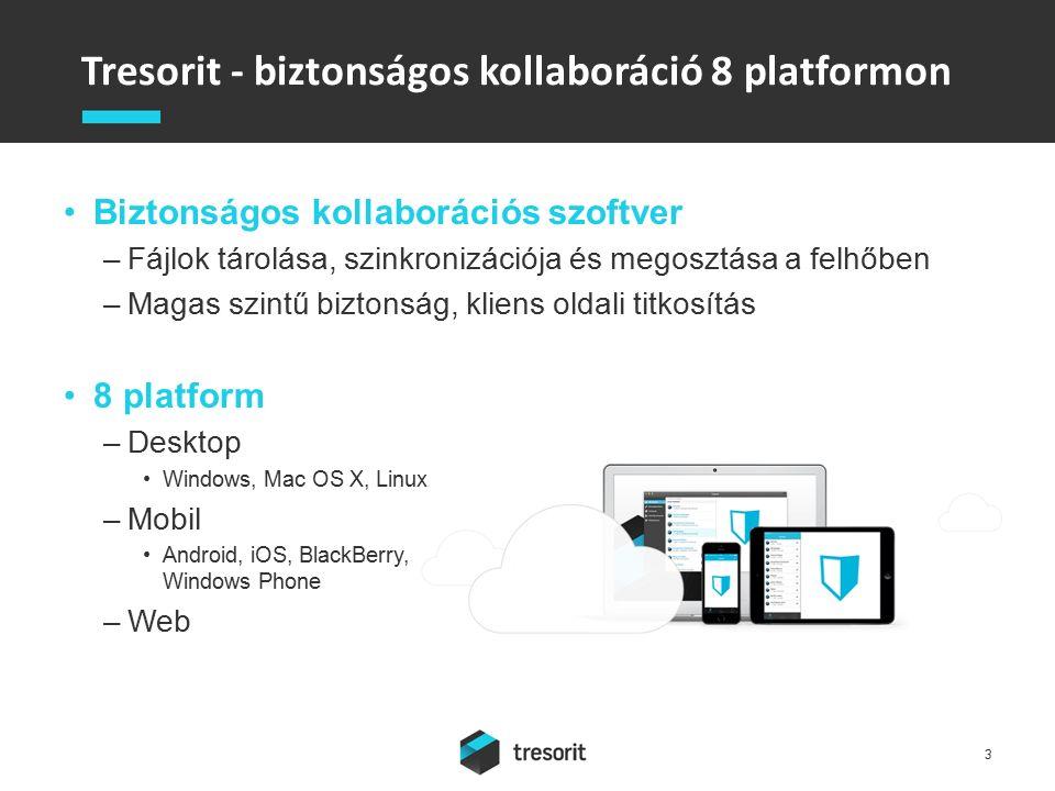 Tresorit - biztonságos kollaboráció 8 platformon Biztonságos kollaborációs szoftver –Fájlok tárolása, szinkronizációja és megosztása a felhőben –Magas szintű biztonság, kliens oldali titkosítás 8 platform –Desktop Windows, Mac OS X, Linux –Mobil Android, iOS, BlackBerry, Windows Phone –Web 3