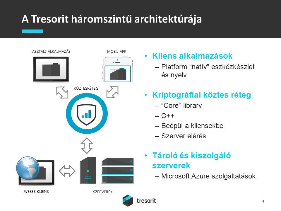 A Tresorit háromszintű architektúrája 4 Kliens alkalmazások –Platform natív eszközkészlet és nyelv Kriptográfiai köztes réteg – Core library –C++ –Beépül a kliensekbe –Szerver elérés Tároló és kiszolgáló szerverek –Microsoft Azure szolgáltatások ASZTALI ALKALMAZÁSMOBIL APP KÖZTESRÉTEG SZERVEREK WEBES KLIENS