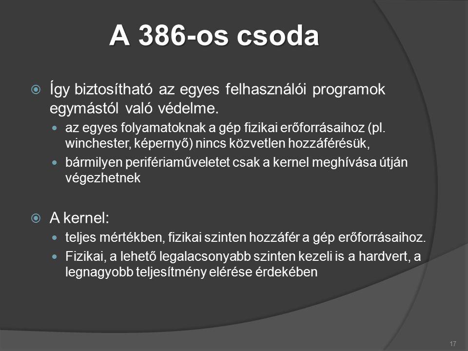 A 386-os csoda  Így biztosítható az egyes felhasználói programok egymástól való védelme.