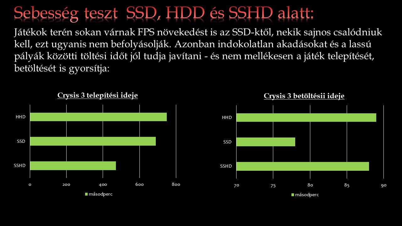 Játékok terén sokan várnak FPS növekedést is az SSD-ktől, nekik sajnos csalódniuk kell, ezt ugyanis nem befolyásolják.