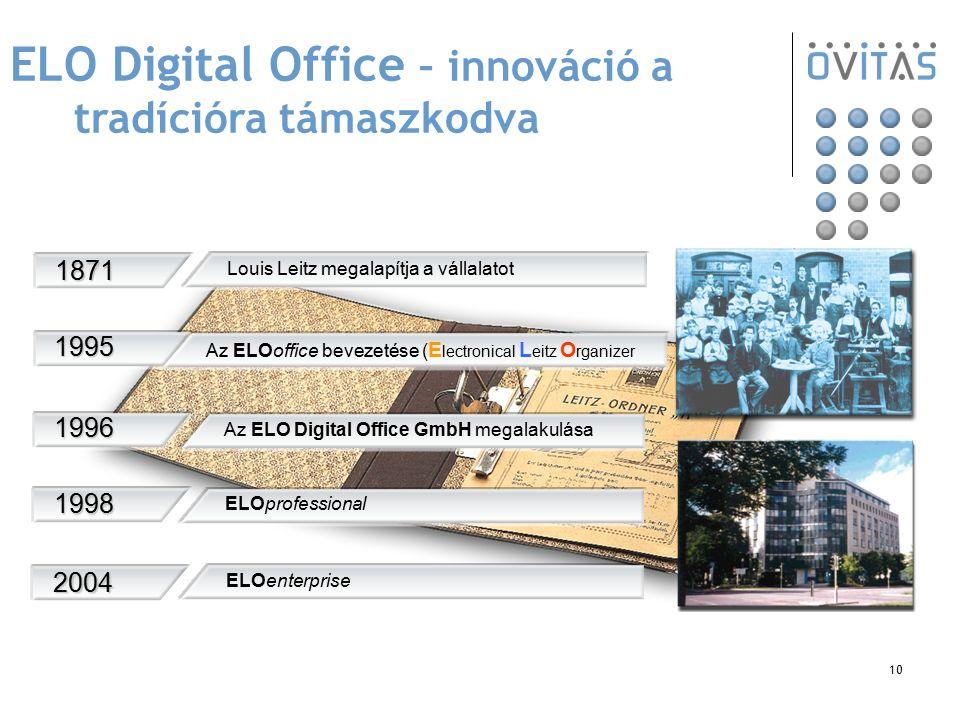 10 Az ELOoffice bevezetése ( E lectronical L eitz O rganizer ELOprofessional ELOenterprise Louis Leitz megalapítja a vállalatot Az ELO Digital Office