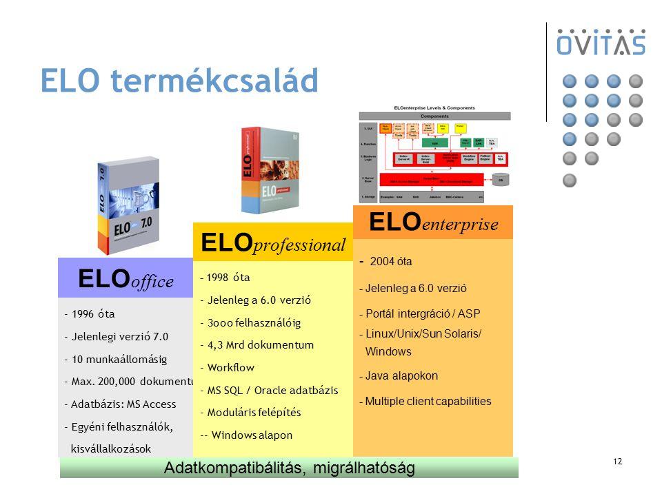 12 ELO termékcsalád Adatkompatibálitás, migrálhatóság ELO office - 1996 óta - Jelenlegi verzió 7.0 - 10 munkaállomásig - Max. 200,000 dokumentum - Ada
