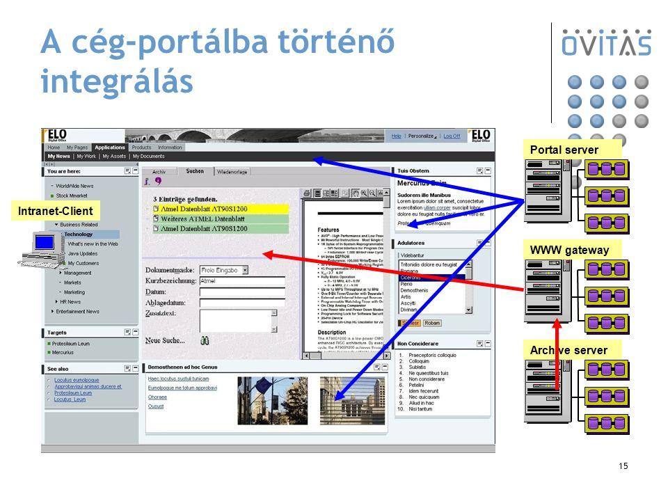 15 A cég-portálba történő integrálás Archive server WWW gateway Intranet-Client Portal server