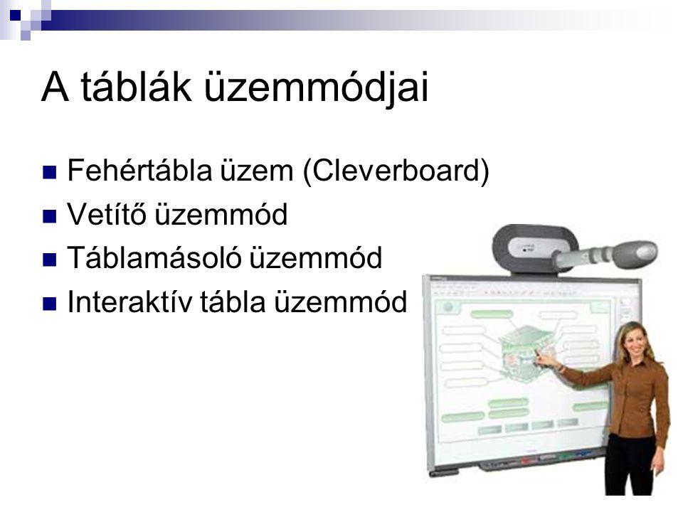A táblák üzemmódjai Fehértábla üzem (Cleverboard) Vetítő üzemmód Táblamásoló üzemmód Interaktív tábla üzemmód