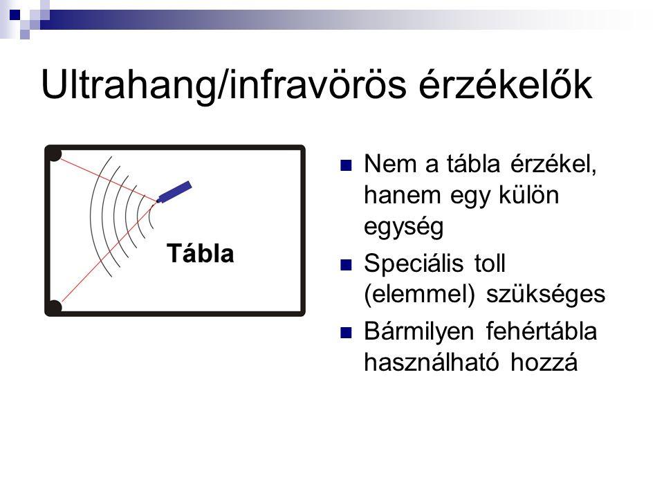 Ultrahang/infravörös érzékelők Nem a tábla érzékel, hanem egy külön egység Speciális toll (elemmel) szükséges Bármilyen fehértábla használható hozzá