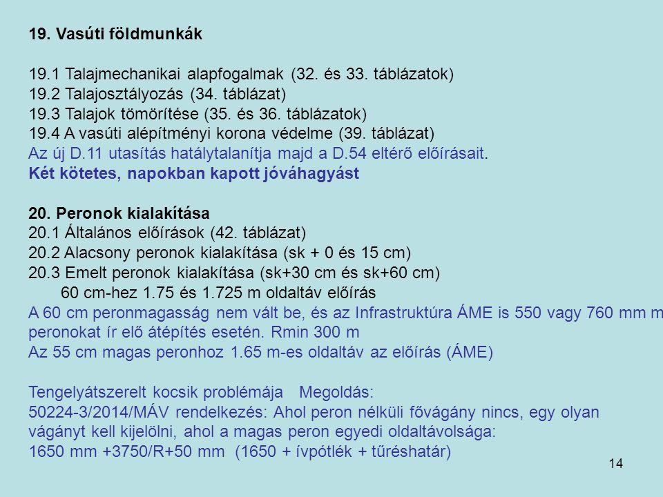 14 19. Vasúti földmunkák 19.1 Talajmechanikai alapfogalmak (32. és 33. táblázatok) 19.2 Talajosztályozás (34. táblázat) 19.3 Talajok tömörítése (35. é