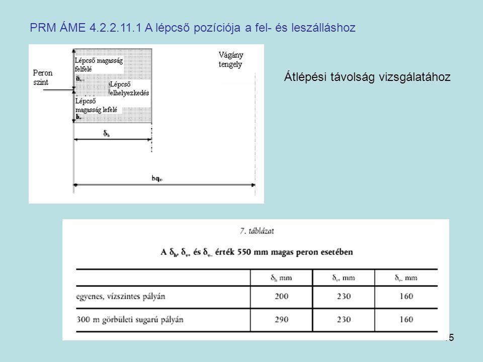 15 PRM ÁME 4.2.2.11.1 A lépcső pozíciója a fel- és leszálláshoz Átlépési távolság vizsgálatához