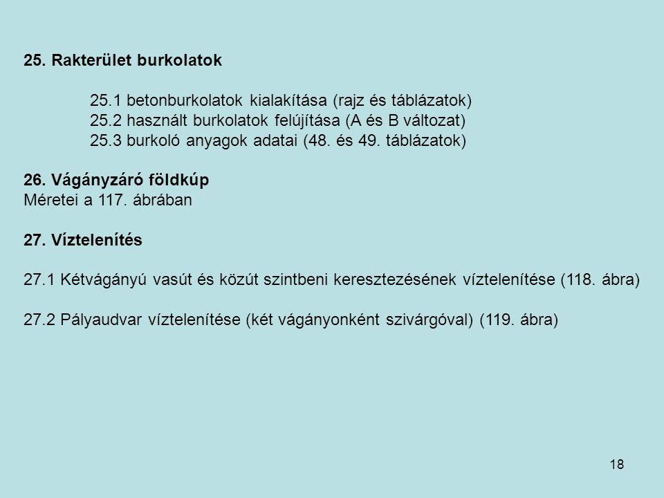 18 25. Rakterület burkolatok 25.1 betonburkolatok kialakítása (rajz és táblázatok) 25.2 használt burkolatok felújítása (A és B változat) 25.3 burkoló