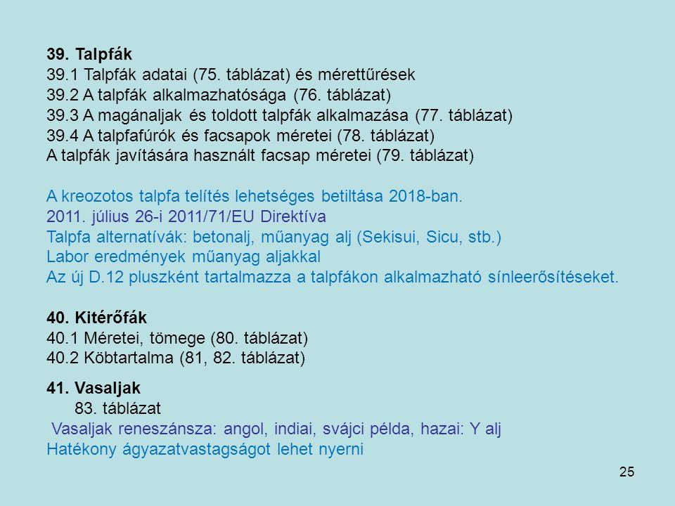 25 39. Talpfák 39.1 Talpfák adatai (75. táblázat) és mérettűrések 39.2 A talpfák alkalmazhatósága (76. táblázat) 39.3 A magánaljak és toldott talpfák