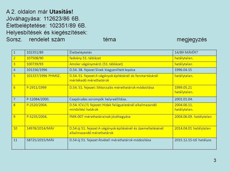 14 19.Vasúti földmunkák 19.1 Talajmechanikai alapfogalmak (32.