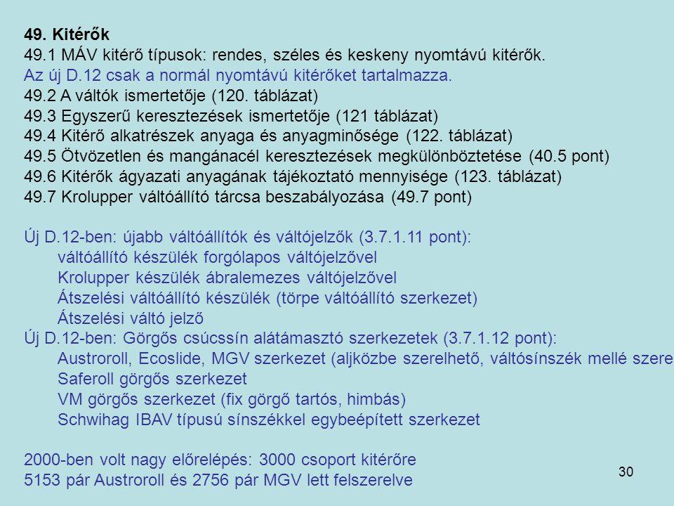 30 49. Kitérők 49.1 MÁV kitérő típusok: rendes, széles és keskeny nyomtávú kitérők. Az új D.12 csak a normál nyomtávú kitérőket tartalmazza. 49.2 A vá