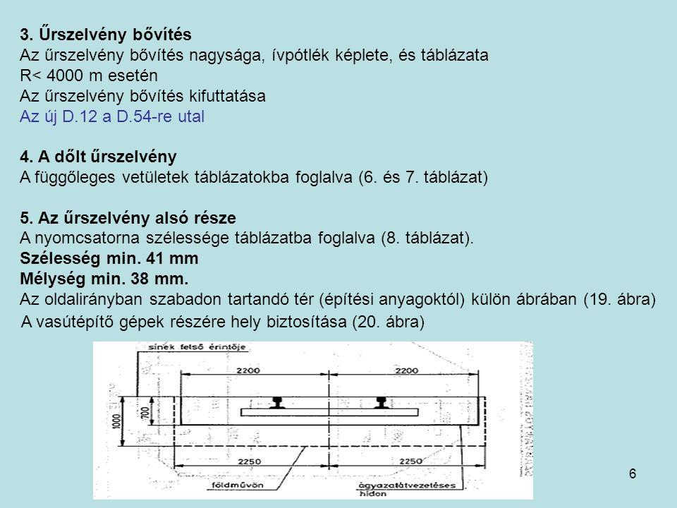 6 3. Űrszelvény bővítés Az űrszelvény bővítés nagysága, ívpótlék képlete, és táblázata R< 4000 m esetén Az űrszelvény bővítés kifuttatása Az új D.12 a