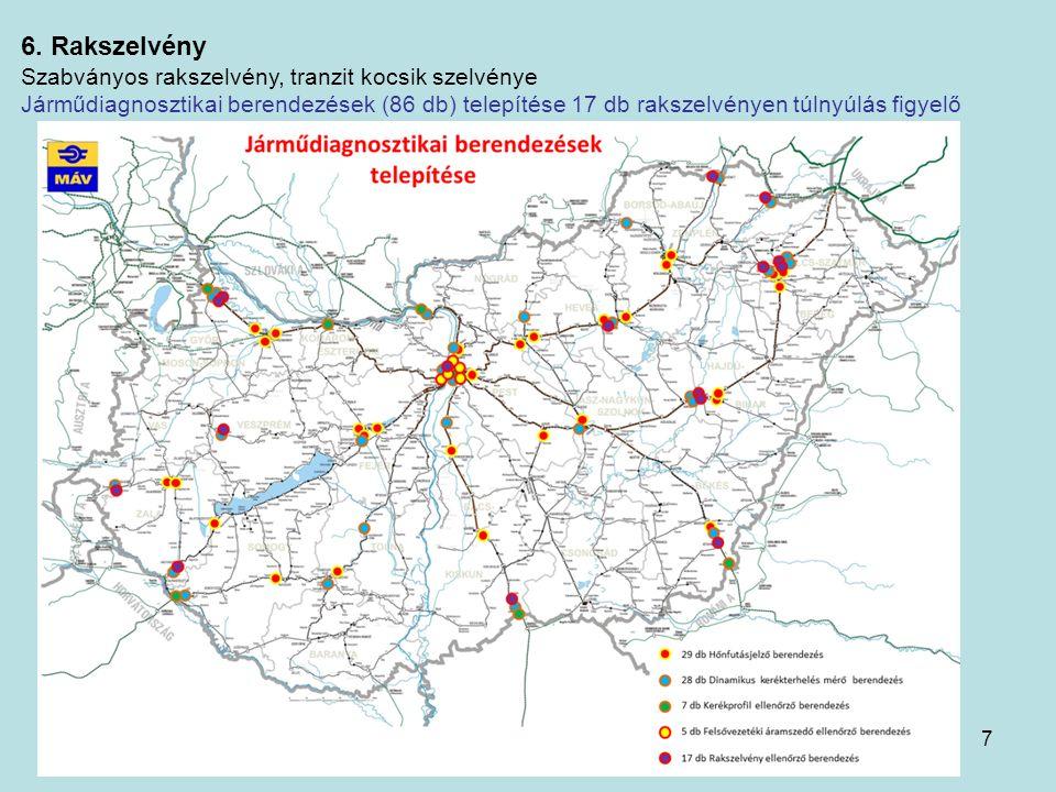 7 6. Rakszelvény Szabványos rakszelvény, tranzit kocsik szelvénye Járműdiagnosztikai berendezések (86 db) telepítése 17 db rakszelvényen túlnyúlás fig