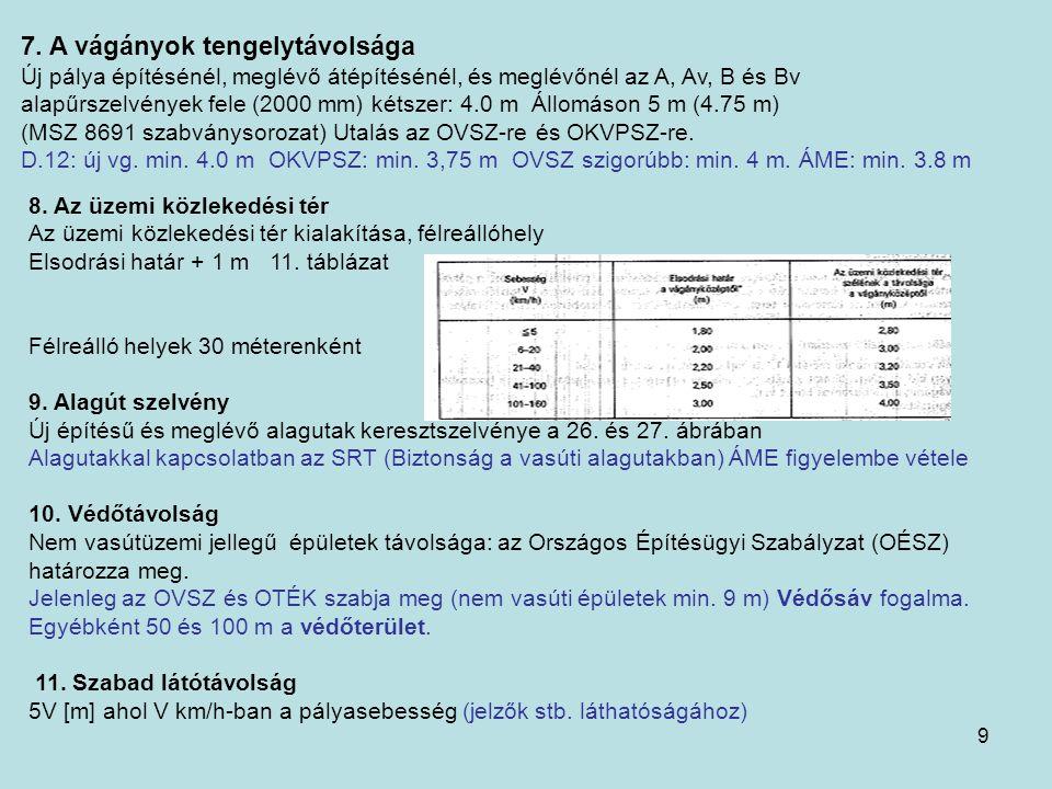 9 7. A vágányok tengelytávolsága Új pálya építésénél, meglévő átépítésénél, és meglévőnél az A, Av, B és Bv alapűrszelvények fele (2000 mm) kétszer: 4