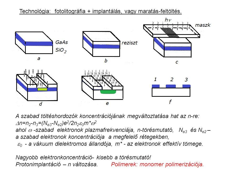 Technológia: fotolitográfia + implantálás, vagy maratás-feltöltés. A szabad töltéshordozók koncentrációjának megváltoztatása hat az n-re:  n=n 2 -n 3