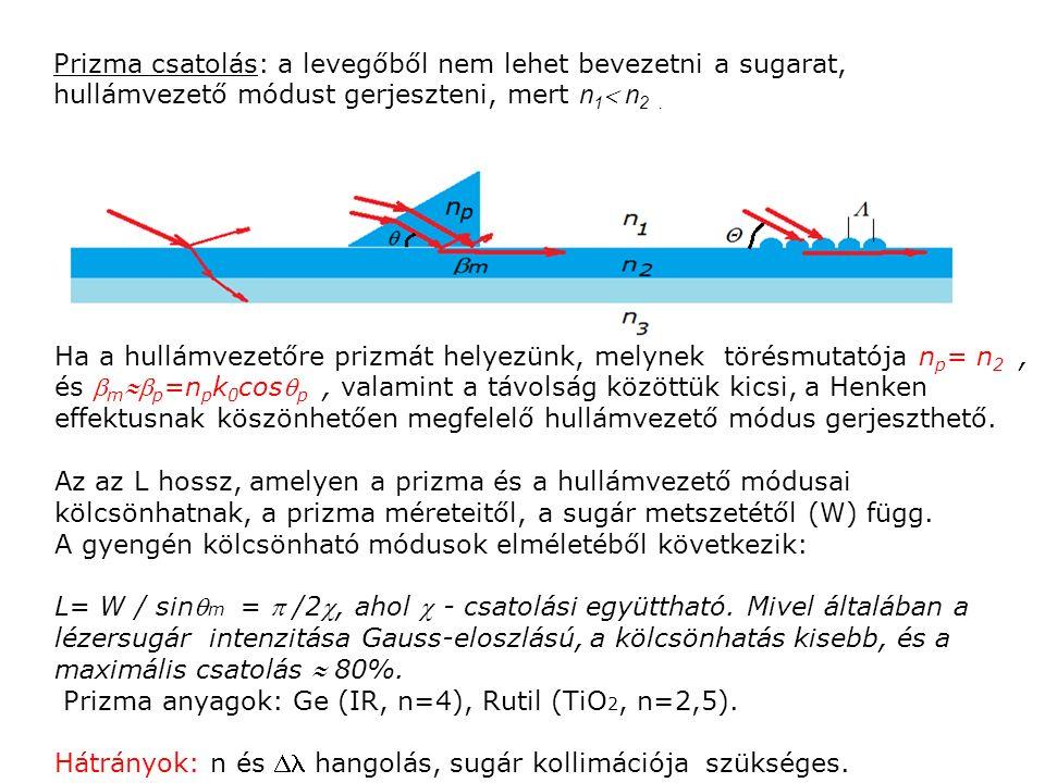 Prizma csatolás: a levegőből nem lehet bevezetni a sugarat, hullámvezető módust gerjeszteni, mert n 1  n 2. Ha a hullámvezetőre prizmát helyezünk, me