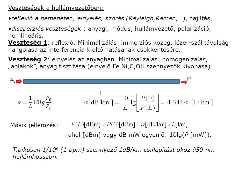 Veszteségek a hullámvezetőben: reflexió a bemeneten, elnyelés, szórás (Rayleigh,Raman,…), hajlítás diszperziós veszteségek : anyagi, módus, hullámvezető, polarizáció, nemlineáris.