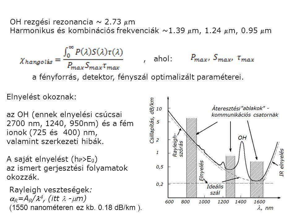 OH rezgési rezonancia ~ 2.73 m Harmonikus és kombinációs frekvenciák ~1.39 m, 1.24 m, 0.95 m a fényforrás, detektor, fényszál optimalizált paraméterei., ahol: Elnyelést okoznak: az OH (ennek elnyelési csúcsai 2700 nm, 1240, 950nm) és a fém ionok (725 és 400) nm, valamint szerkezeti hibák.