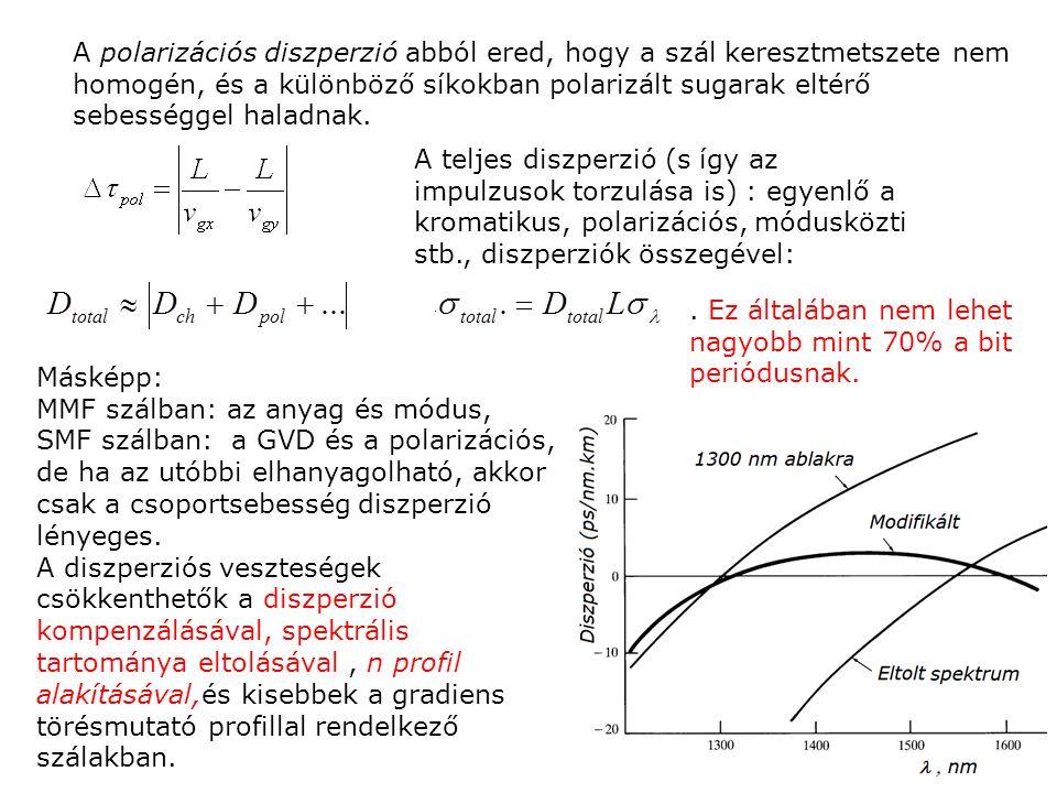 A polarizációs diszperzió abból ered, hogy a szál keresztmetszete nem homogén, és a különböző síkokban polarizált sugarak eltérő sebességgel haladnak.