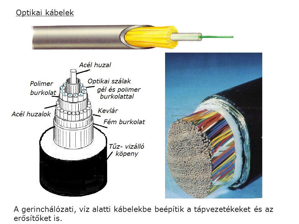 Optikai kábelek A gerinchálózati, víz alatti kábelekbe beépítik a tápvezetékeket és az erősítőket is.