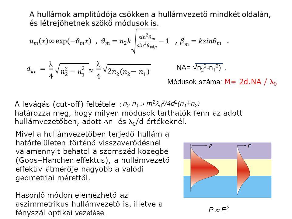 A levágás (cut-off) feltétele : határozza meg, hogy milyen módusok tarthatók fenn az adott hullámvezetőben, adott n és 0 /d értékeknél. NA=  n 2 2 -