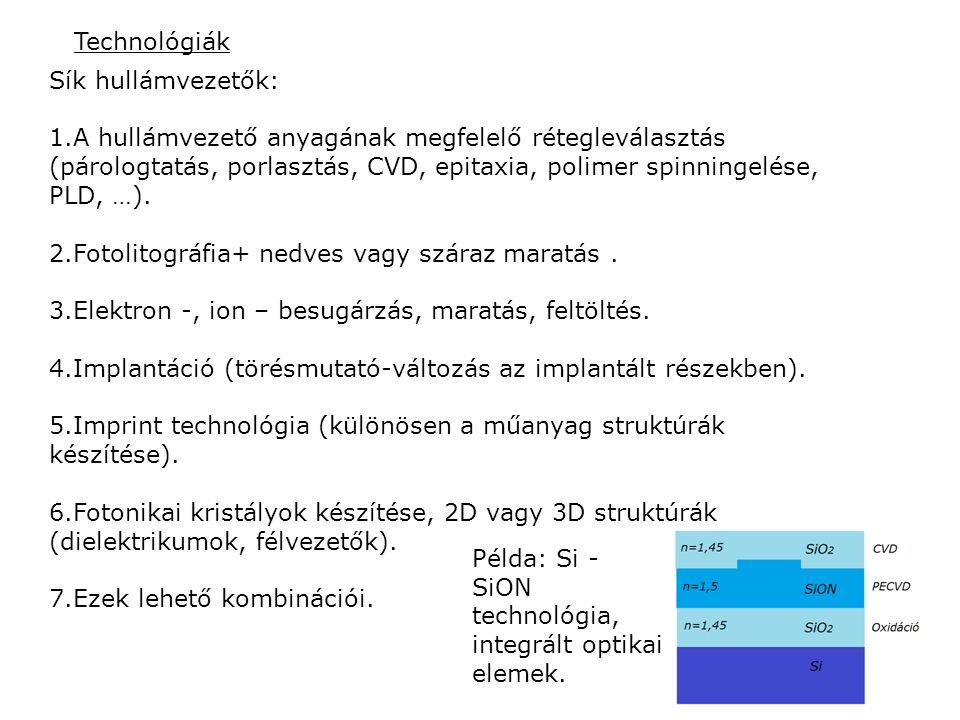 Technológiák Sík hullámvezetők: 1.A hullámvezető anyagának megfelelő rétegleválasztás (párologtatás, porlasztás, CVD, epitaxia, polimer spinningelése,