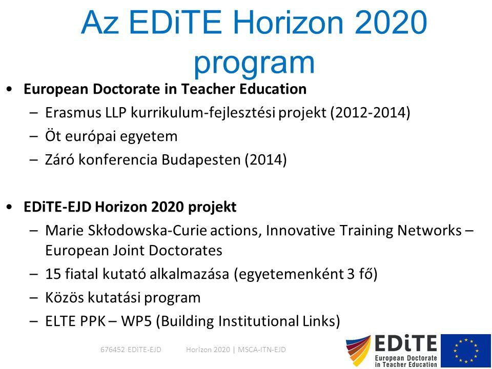 Az EDiTE Horizon 2020 program European Doctorate in Teacher Education –Erasmus LLP kurrikulum-fejlesztési projekt (2012-2014) –Öt európai egyetem –Záró konferencia Budapesten (2014) EDiTE-EJD Horizon 2020 projekt –Marie Skłodowska-Curie actions, Innovative Training Networks – European Joint Doctorates –15 fiatal kutató alkalmazása (egyetemenként 3 fő) –Közös kutatási program –ELTE PPK – WP5 (Building Institutional Links) Horizon 2020 | MSCA-ITN-EJD676452 EDiTE-EJD