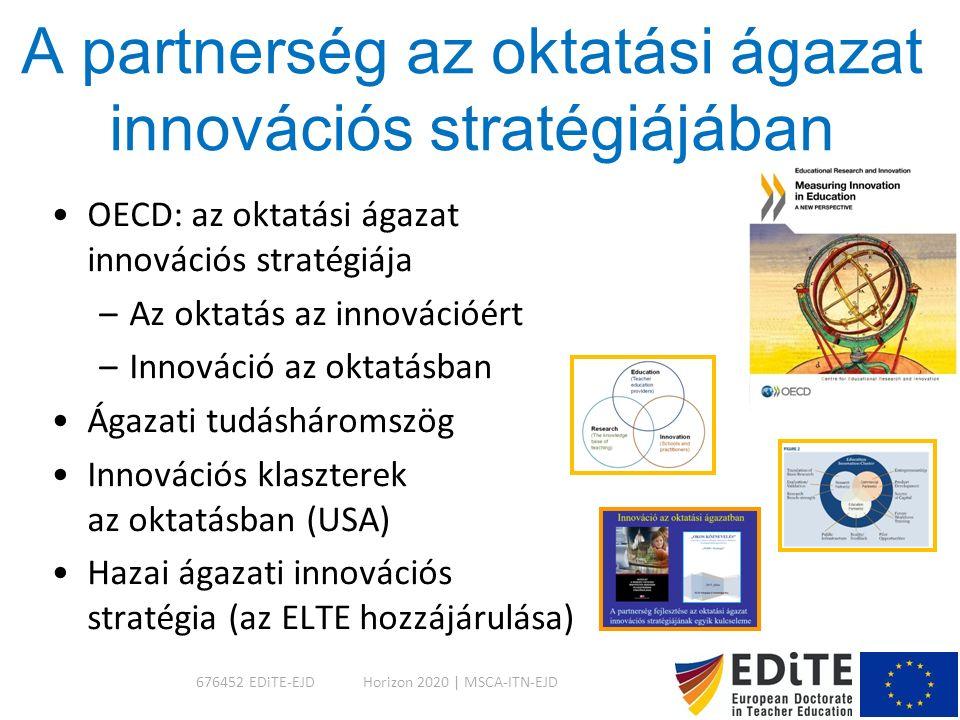 A partnerség az oktatási ágazat innovációs stratégiájában OECD: az oktatási ágazat innovációs stratégiája –Az oktatás az innovációért –Innováció az oktatásban Ágazati tudásháromszög Innovációs klaszterek az oktatásban (USA) Hazai ágazati innovációs stratégia (az ELTE hozzájárulása) Horizon 2020 | MSCA-ITN-EJD676452 EDiTE-EJD