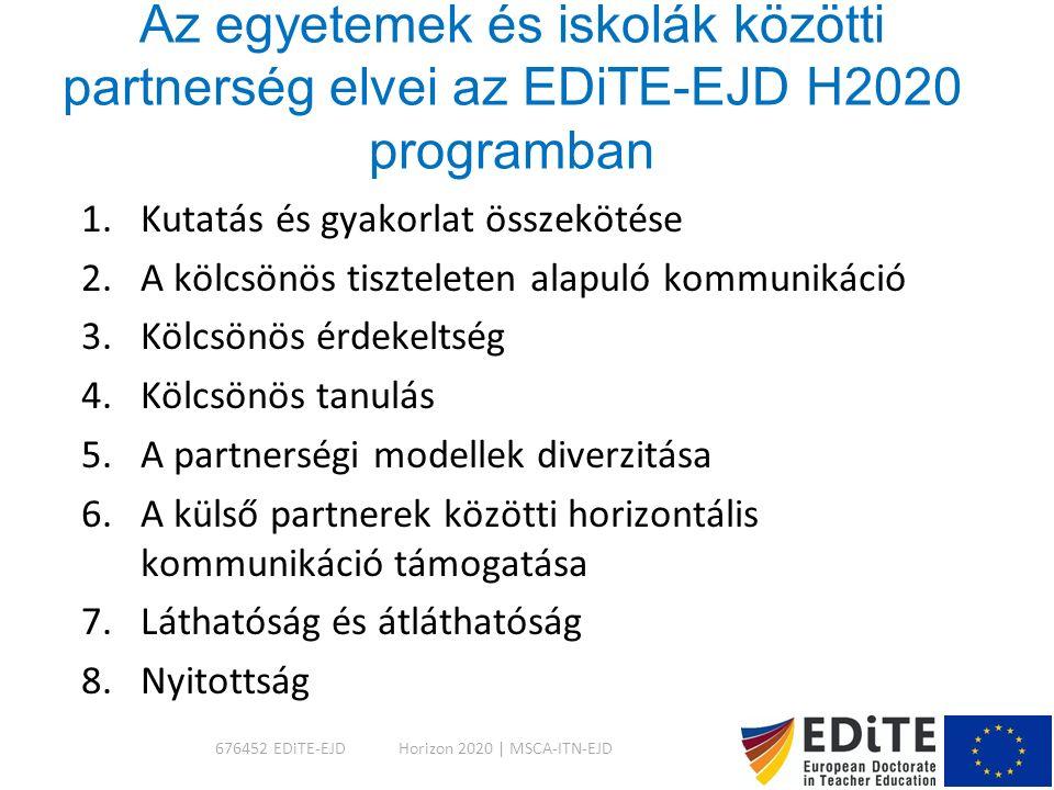 Az egyetemek és iskolák közötti partnerség elvei az EDiTE-EJD H2020 programban 1.Kutatás és gyakorlat összekötése 2.A kölcsönös tiszteleten alapuló kommunikáció 3.Kölcsönös érdekeltség 4.Kölcsönös tanulás 5.A partnerségi modellek diverzitása 6.A külső partnerek közötti horizontális kommunikáció támogatása 7.Láthatóság és átláthatóság 8.Nyitottság 676452 EDiTE-EJDHorizon 2020 | MSCA-ITN-EJD