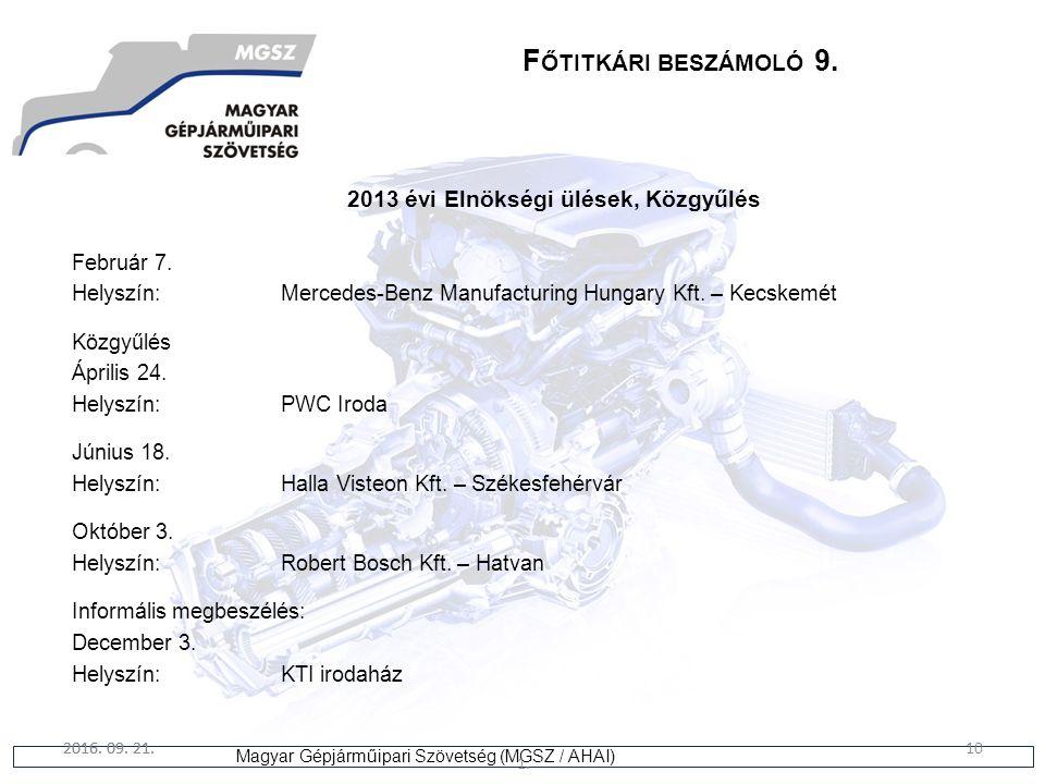 10 Magyar Gépjárműipari Szövetség (MGSZ / AHAI) 2016. 09. 21. 1. 10 2013 évi Elnökségi ülések, Közgyűlés Február 7. Helyszín:Mercedes-Benz Manufacturi