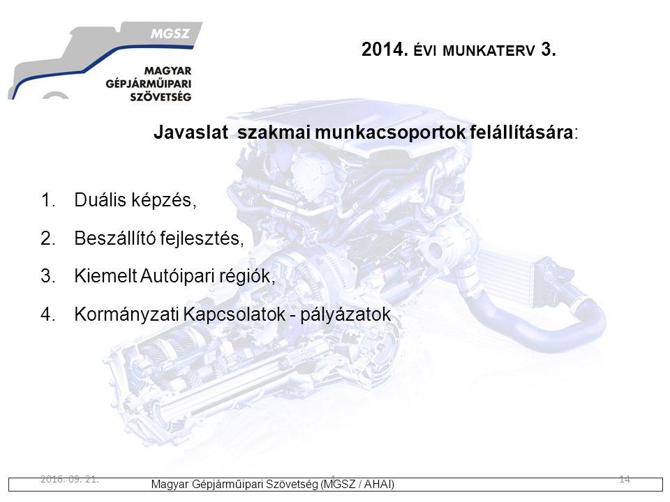 14 Magyar Gépjárműipari Szövetség (MGSZ / AHAI) 2016. 09. 21.1.14 2014. ÉVI MUNKATERV 3. Javaslat szakmai munkacsoportok felállítására: 1.Duális képzé