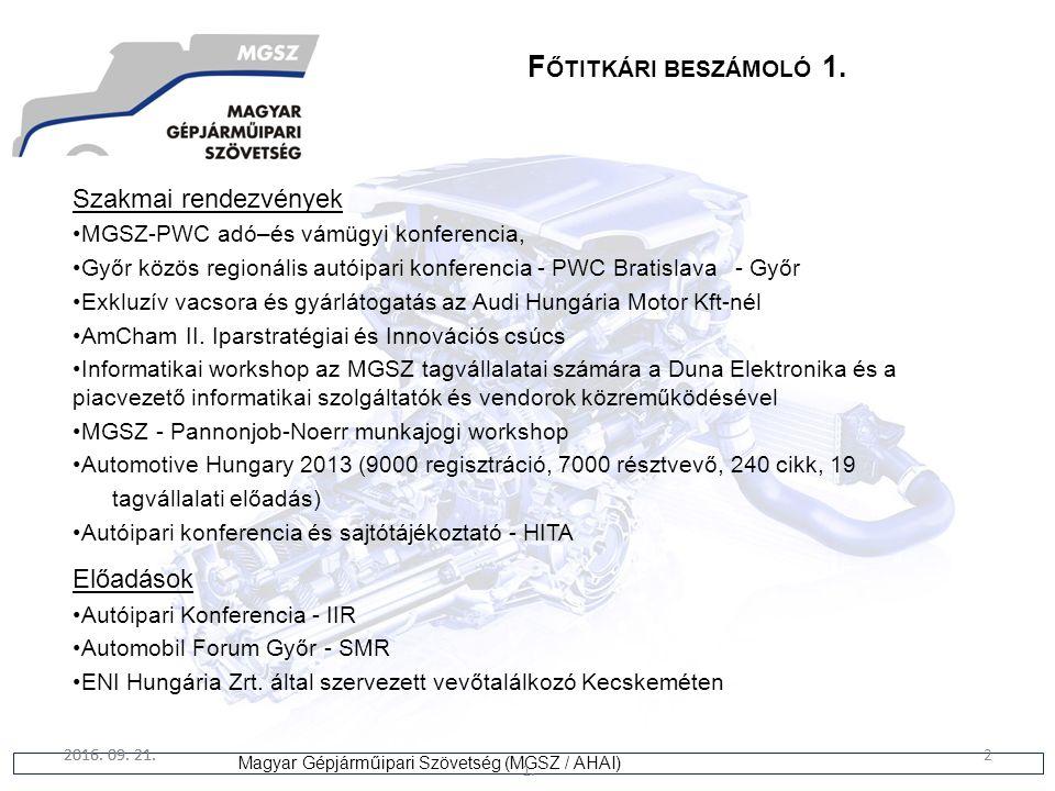 2 Magyar Gépjárműipari Szövetség (MGSZ / AHAI) 2016. 09. 21. 1. 2 F ŐTITKÁRI BESZÁMOLÓ 1. Szakmai rendezvények MGSZ-PWC adó–és vámügyi konferencia, Gy