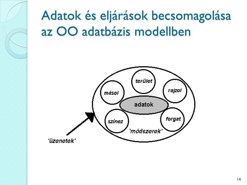 Adatok és eljárások becsomagolása az OO adatbázis modellben 14