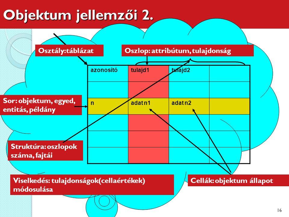 Objektum jellemzői 2. azonosítótulajd1tulajd2 nadat n1adat n2 Osztály:táblázatOszlop: attribútum, tulajdonság Sor: objektum, egyed, entitás, példány C