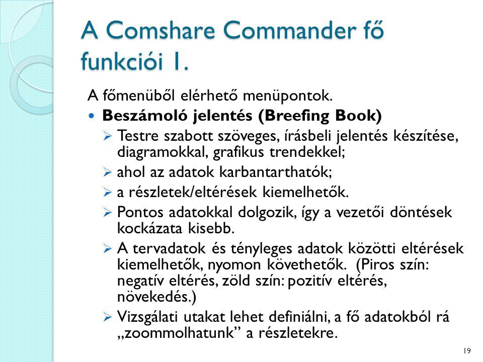 A Comshare Commander fő funkciói 1. A főmenüből elérhető menüpontok. Beszámoló jelentés (Breefing Book)  Testre szabott szöveges, írásbeli jelentés k