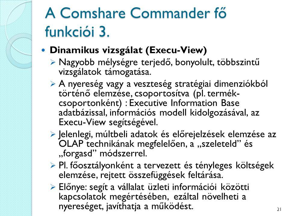 A Comshare Commander fő funkciói 3. Dinamikus vizsgálat (Execu-View)  Nagyobb mélységre terjedő, bonyolult, többszintű vizsgálatok támogatása.  A ny