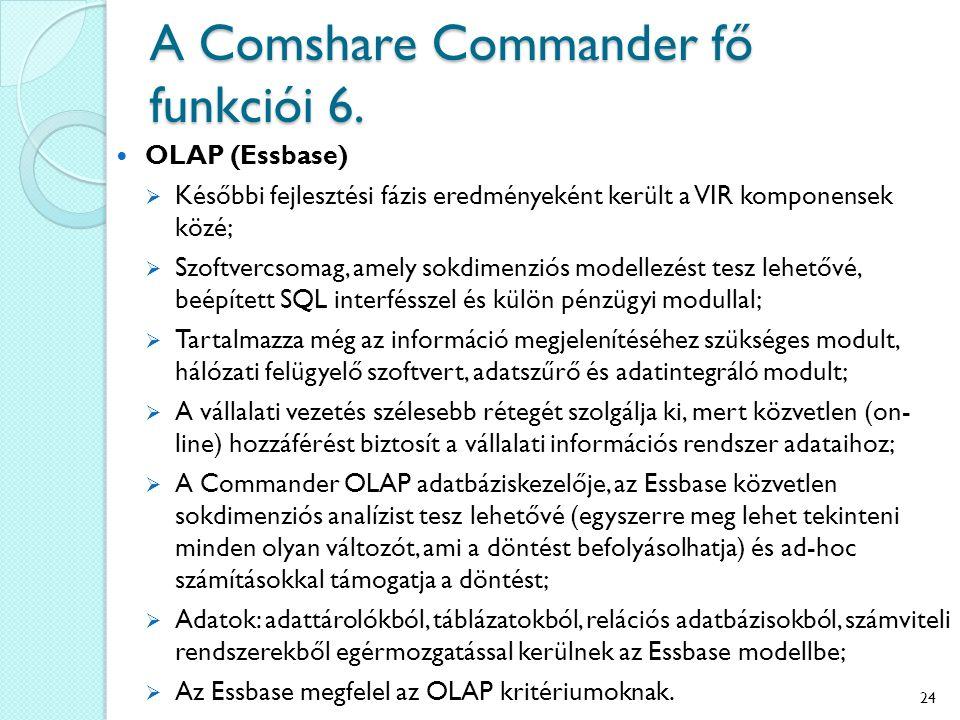 A Comshare Commander fő funkciói 6. OLAP (Essbase)  Későbbi fejlesztési fázis eredményeként került a VIR komponensek közé;  Szoftvercsomag, amely so