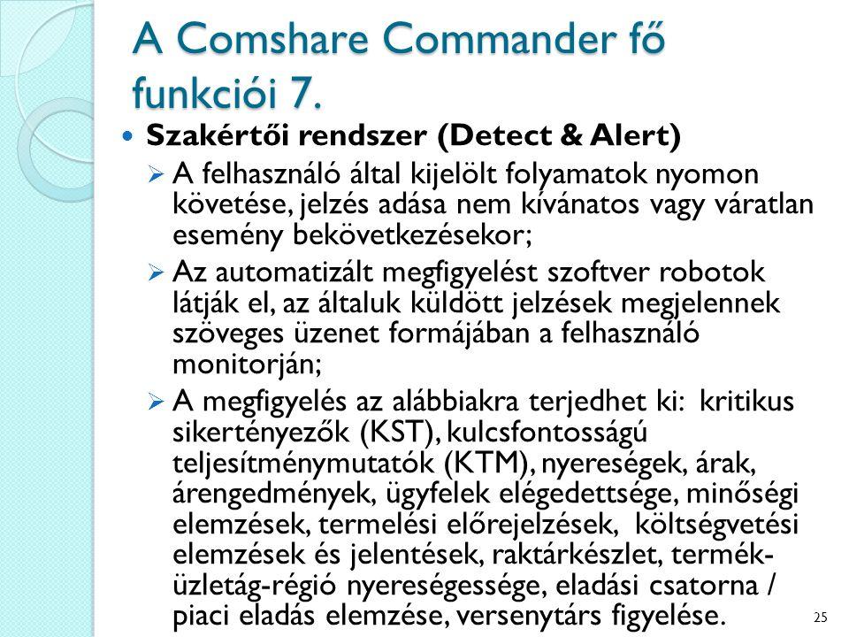 A Comshare Commander fő funkciói 7. Szakértői rendszer (Detect & Alert)  A felhasználó által kijelölt folyamatok nyomon követése, jelzés adása nem kí