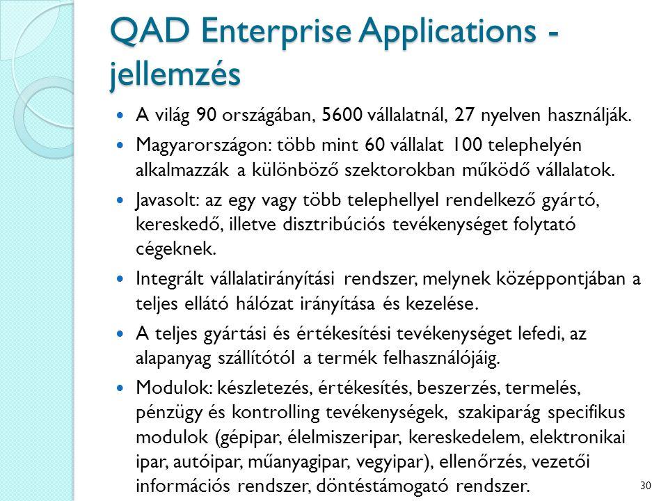 QAD Enterprise Applications - jellemzés A világ 90 országában, 5600 vállalatnál, 27 nyelven használják. Magyarországon: több mint 60 vállalat 100 tele