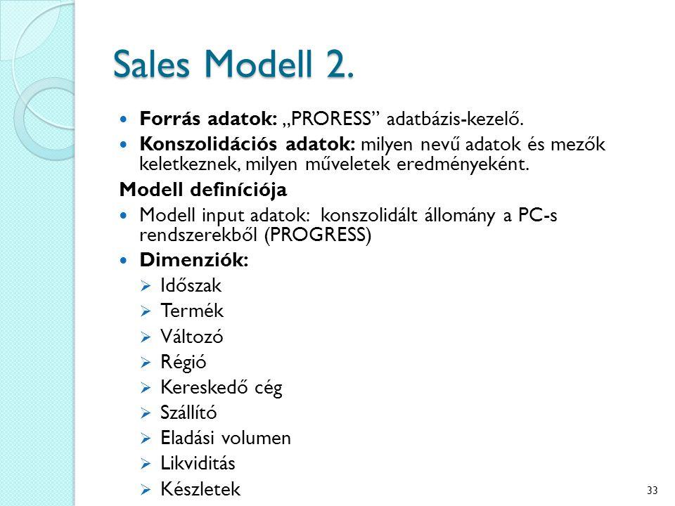 """Sales Modell 2. Forrás adatok: """"PRORESS"""" adatbázis-kezelő. Konszolidációs adatok: milyen nevű adatok és mezők keletkeznek, milyen műveletek eredmények"""