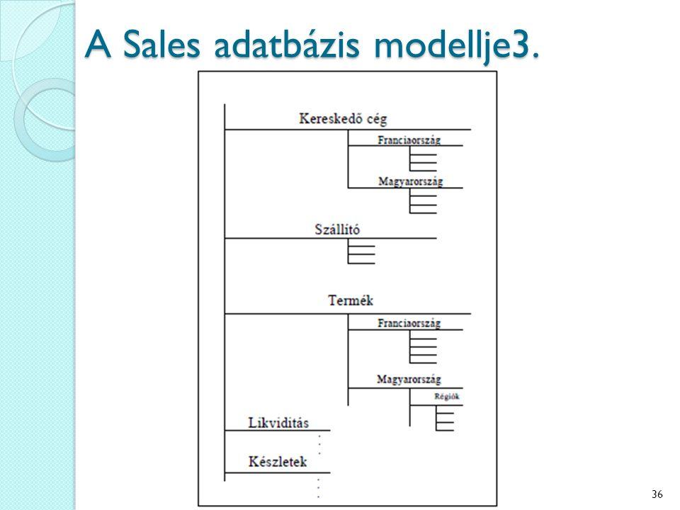 A Sales adatbázis modellje3. 36